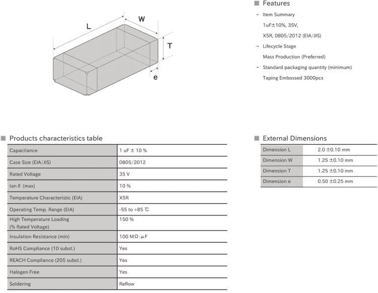 a component datasheet summary page